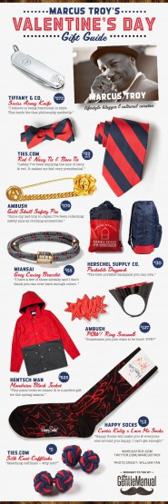 Press: Ties.Com features my Valentines Gift Guide