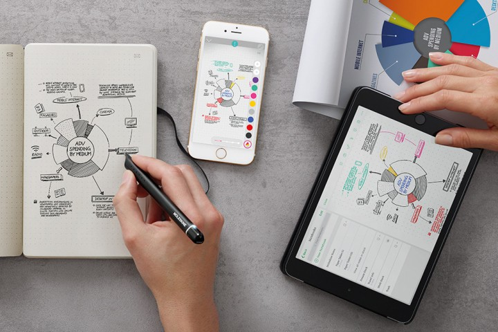 Moleskine's Smart Writing Set Digitizes Your Notes @moleskine